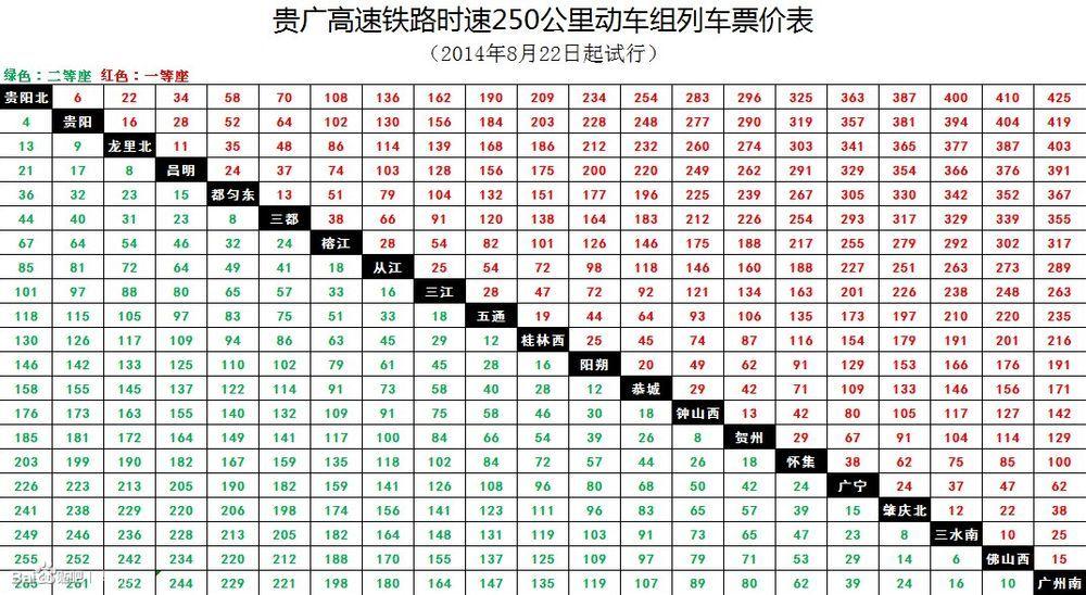 ...高铁,魅力风景线,一路向东,一路美景.建成后贵阳至广州实现轨... (11)