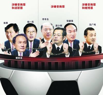 一天落马七官员,反腐败创下一个又一个新纪元