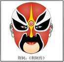 汉字变形艺术——京剧艺术脸谱 - 蟾门静客 - 蟾门静客的博客