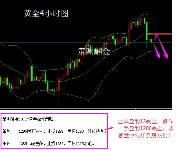 策测解金:10.18黄金受超鹰派打压,原油EIA如期而至附策略