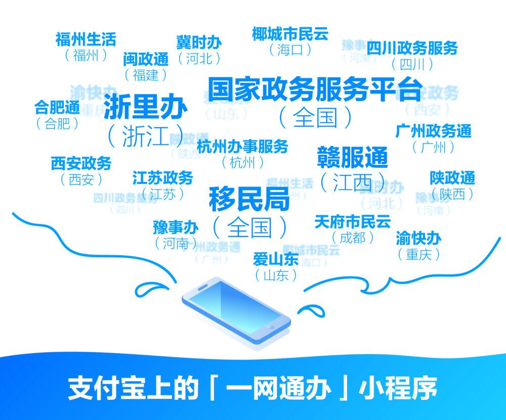 """江西""""数字政府""""的弯道超车:每6个江西人就有1个用线上办事"""