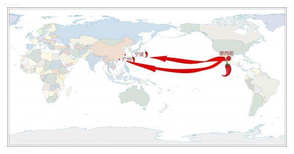 中国辣椒产业观察之一 ——从标准舶来品到经典中国味