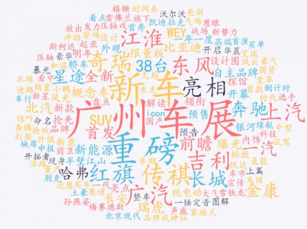 新华财经·观察丨大数据看广州车展:聚光灯下的民族品牌