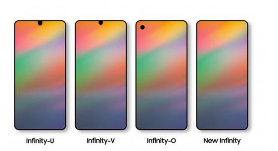 """三星首款""""打孔屏""""手机:对比刘海屏、水滴屏"""