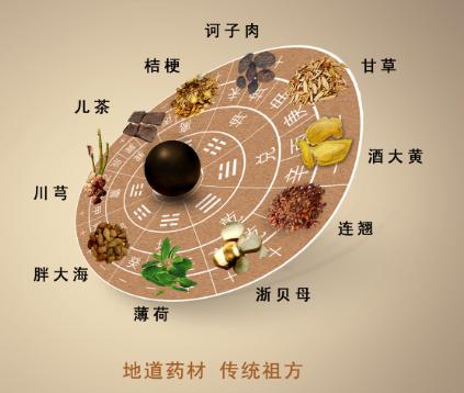 喉科精益古方之产业化与创新研究——中国喉科第一方剂黄氏响声丸