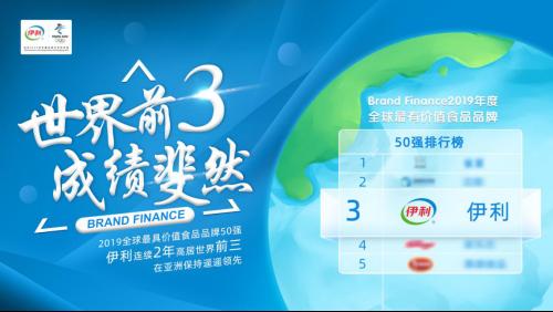 Brand Finance双榜发布 伊利品牌世界瞩目