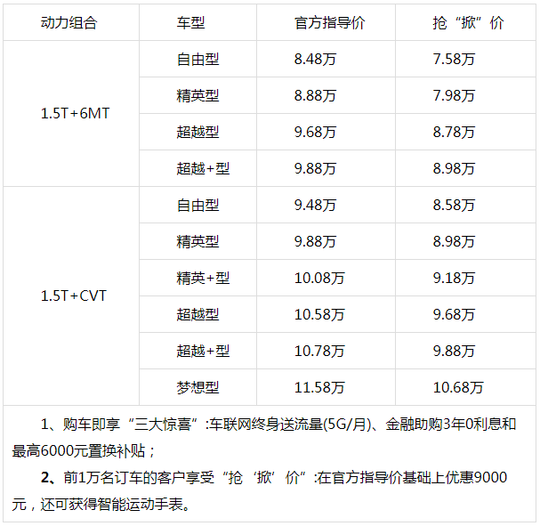 家用轿车新标杆!7.58-10.68万元,掀背式运动轿车嘉悦A5掀动上市
