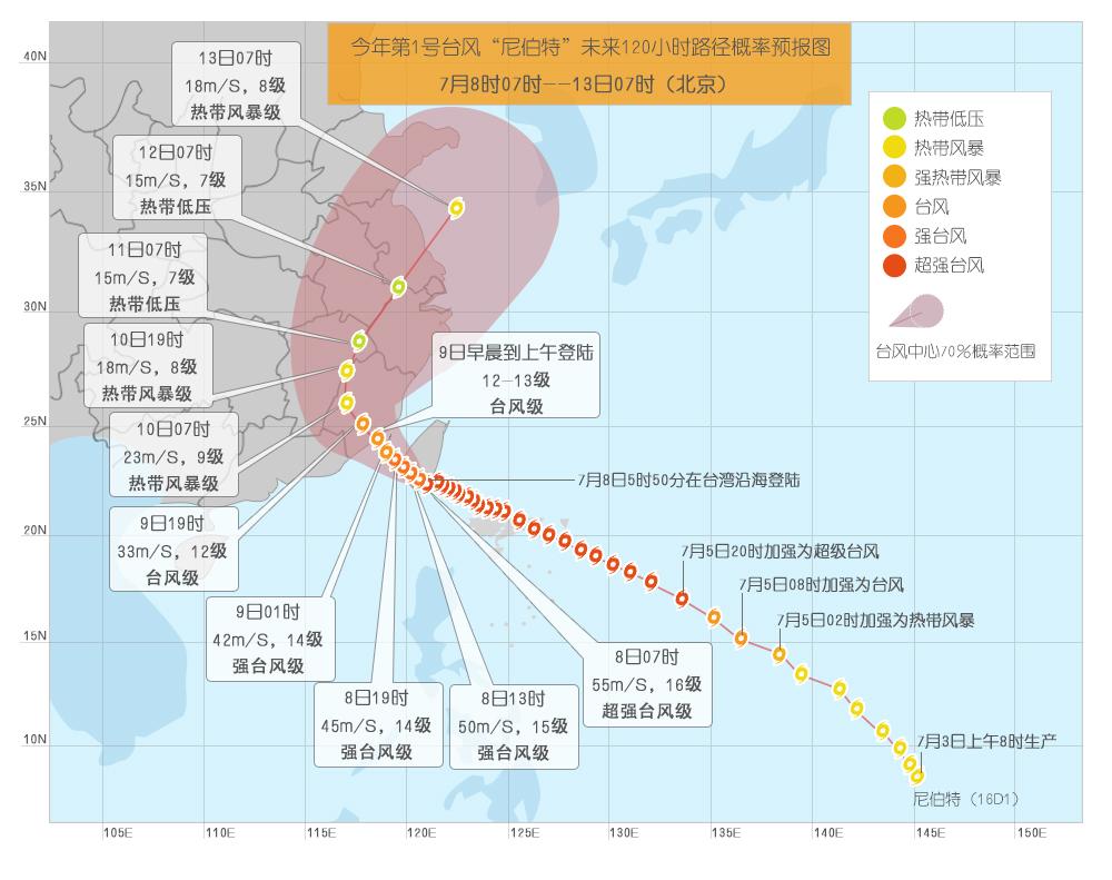 """""""尼伯特""""登陆台湾!仅用60个小时""""成长""""为超强台风!"""