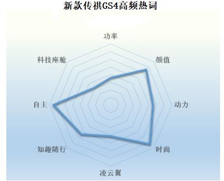 新华财经·观察丨大数据看广州车展:两款新车首日受瞩目
