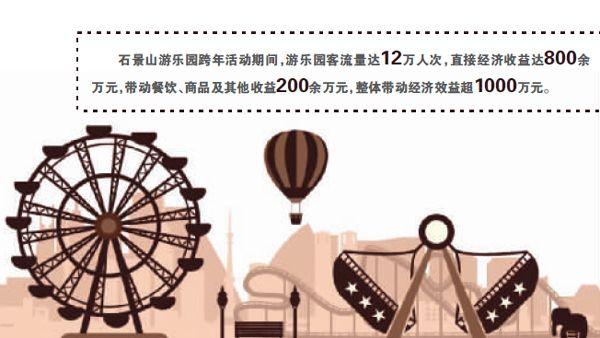"""""""就地取材"""" 京西文旅消费开掘新机遇"""