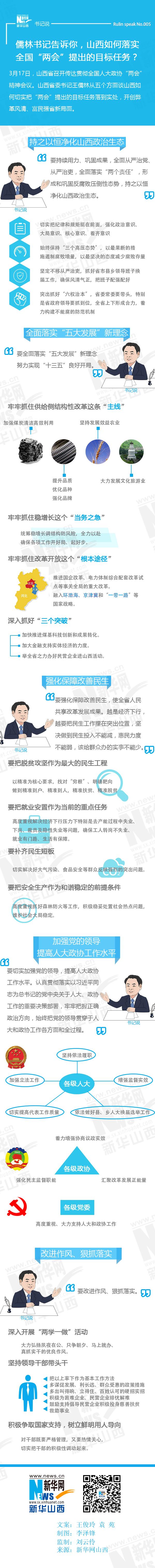 """【书记说】儒林书记告诉你,山西如何落实全国""""两会""""提出的目标任务?"""