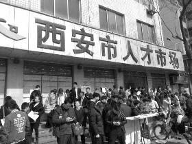 西安上榜用人需求前十城市 节后西安招聘职位增50%