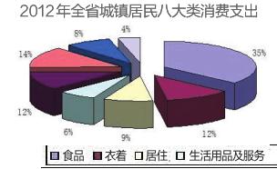 五年间陕西居民收入增长高于全国平均水平