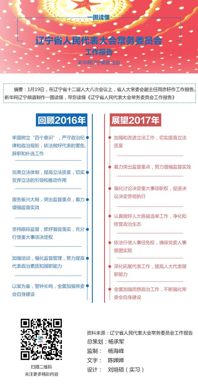 【一图读懂】辽宁省人民代表大会常务委员会工作报告