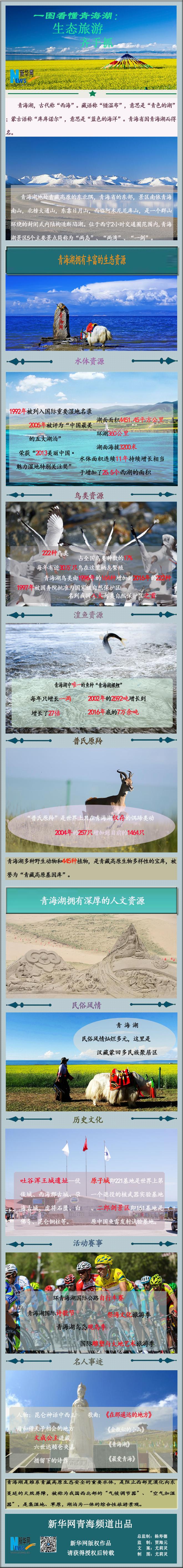 一图看懂青海湖:生态旅游齐手抓