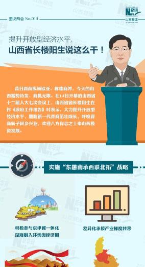 【图说两会】提升开放型经济水平,山西省长楼阳生说这么干!