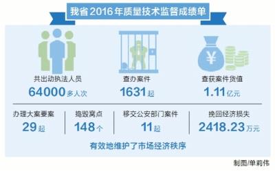 今年河南省将严打网络售假行为