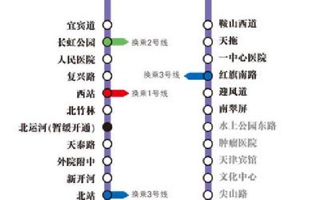 地铁6号线延至双港 二期工程计划年内开工