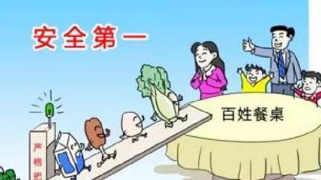 沈阳对食品生产企业分四级管理