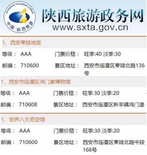 眼睛 陕西省/但是小编今天在陕西省旅游政务网进行查证,现在网上依然查到的...