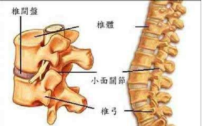 做过腰椎开放手术后复发,咋办?