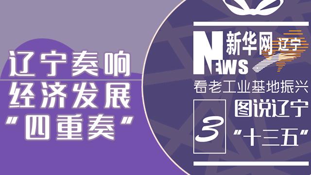 """【图说""""十三五""""】辽宁奏响经济发展""""四重奏"""""""