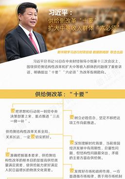 """习近平:供给侧改革""""十要"""" 扩大中等收入群体""""六必须"""""""