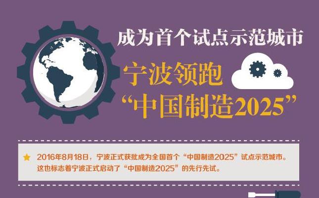 """""""中国制造2025"""":宁波成为全国首个试点示范城市"""
