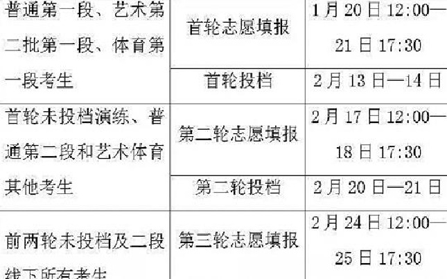 今天中午12点起,浙江新高考首次模拟志愿填报