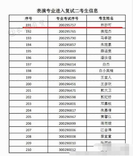 祝贺!林妙可通过南京艺术学院表演专业2轮复试