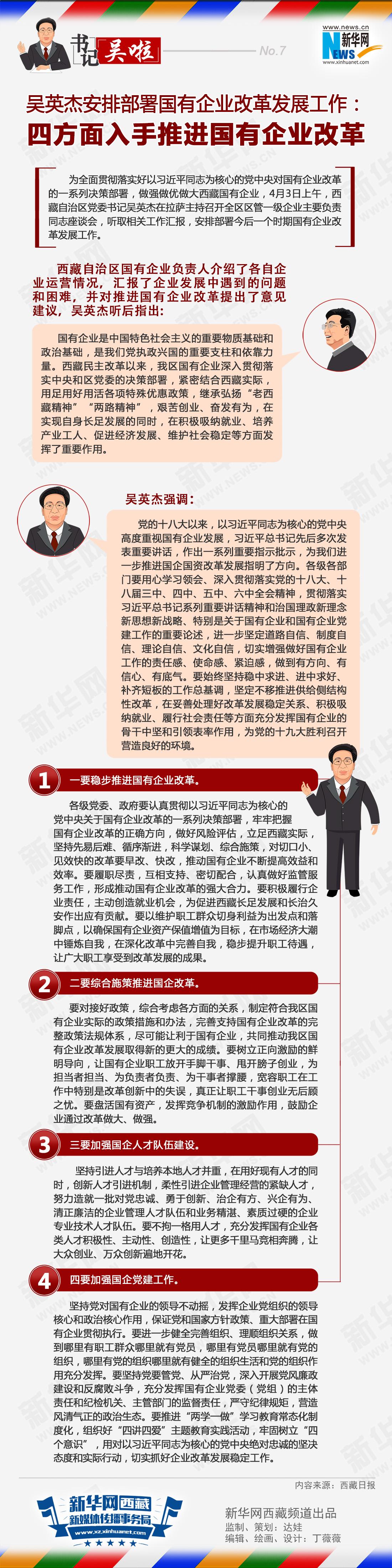 数据新闻:《书记吴啦》之四方面入手推进国有企业改革
