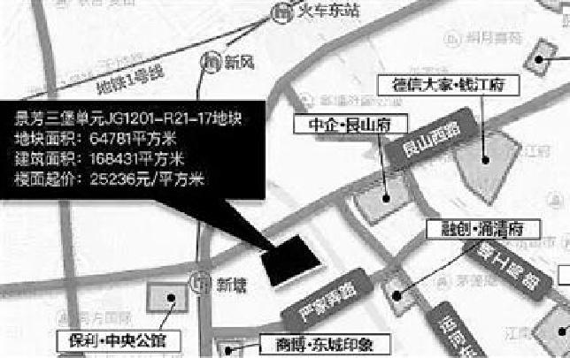 杭州年度土拍收官刷新两项纪录