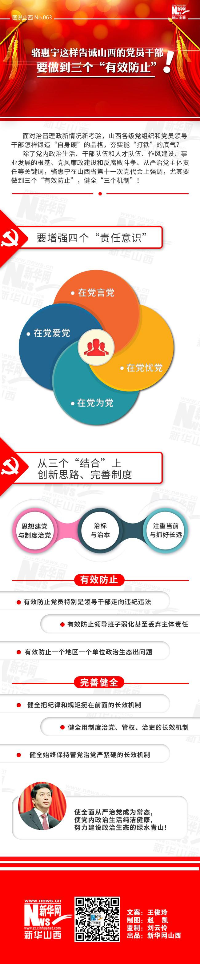 【图说】骆惠宁告诫山西的党员干部,要做到三个 有效防止 !