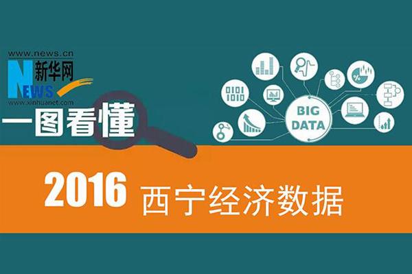 2016西宁经济数据出炉:三县各有特色 四区注入活力