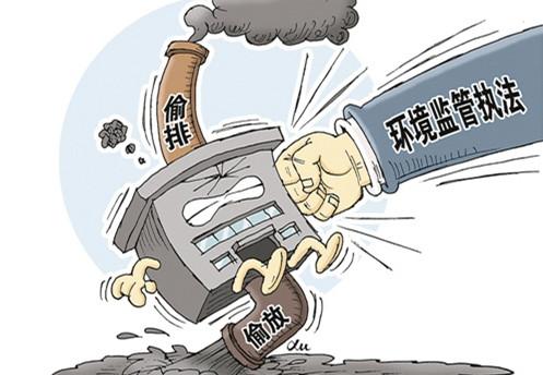 """副省长挂帅!山西开展为期三个月的""""铁腕治污行动"""""""