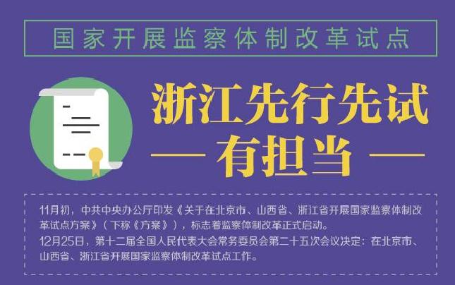 国家监察体制改革:浙江先行先试有担当
