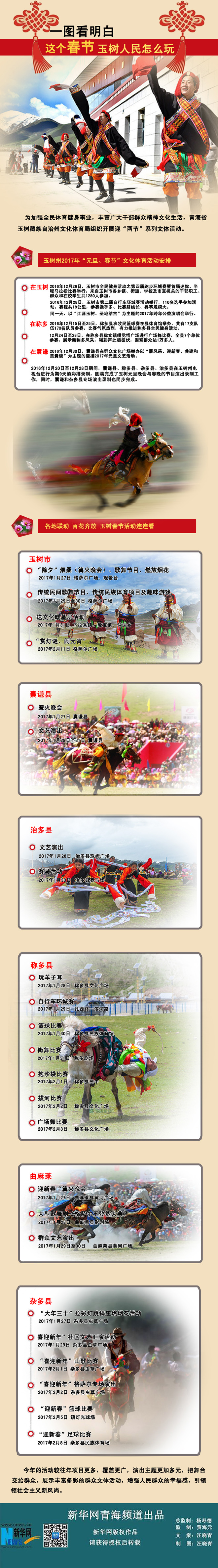 一图看明白:这个春节 玉树人民怎么玩