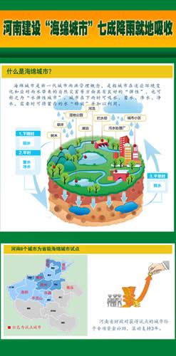 """图解:河南建设""""海绵城市"""" 一张图看懂河南规划"""