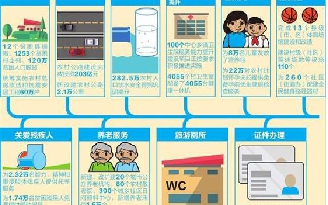 【云南两会】聚焦政府工作报告