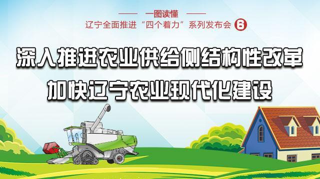 一图读懂丨深入推进农业供给侧结构性改革 加快辽宁农业现代化建设