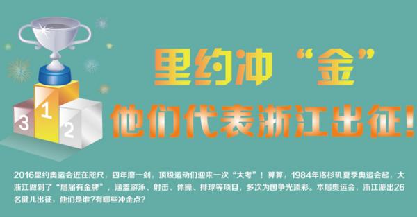 【奥运来啦】26名浙江健儿出征里约