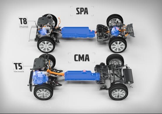 共享CMA基础架构 沃尔沃开启技术合作新模式