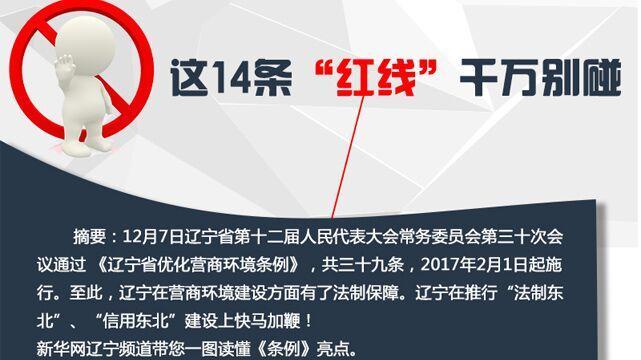 全媒头条丨辽宁打造公平正义营商环境促进经济振兴发展