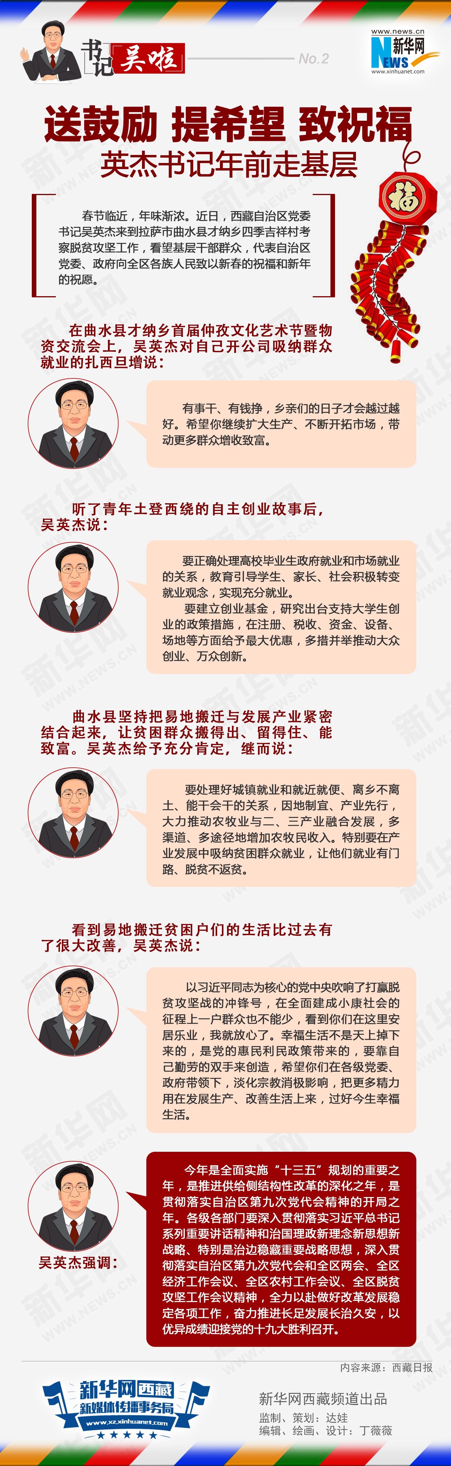 数据新闻:《书记吴啦》之走基层 送祝福