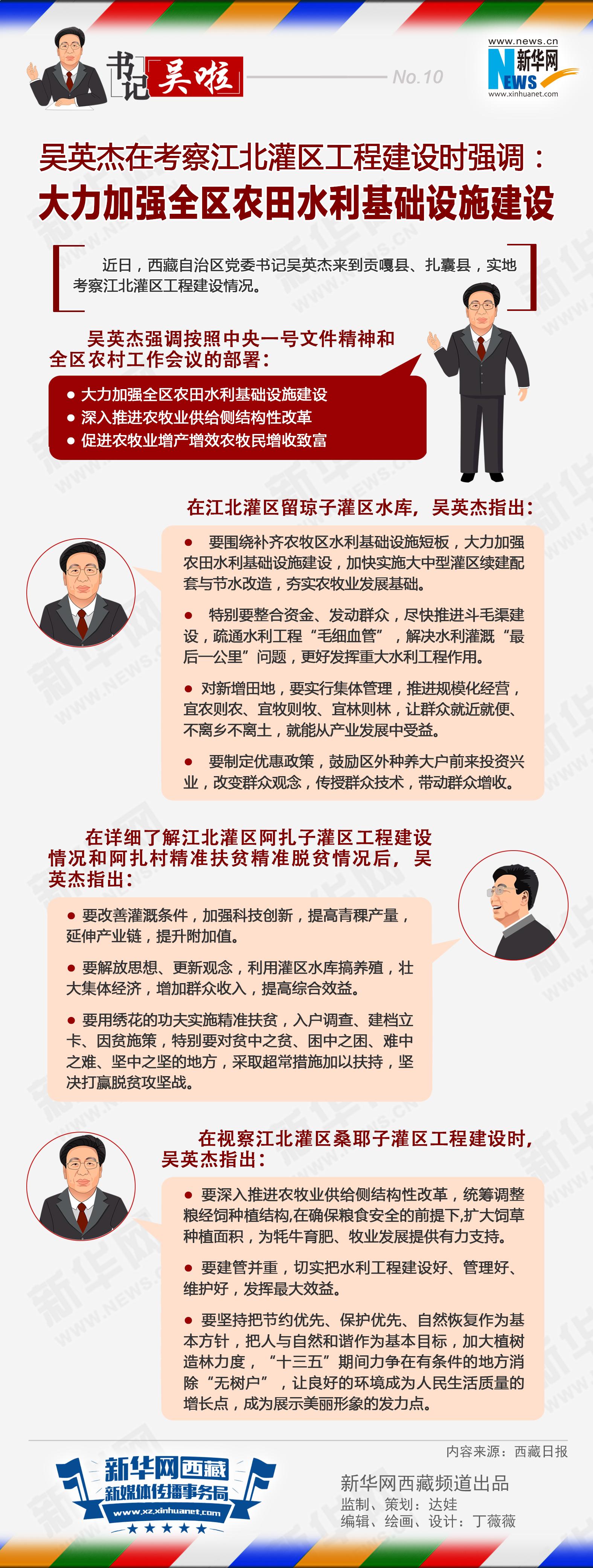《书记吴啦》之大力加强全区农田水利基础设施建设