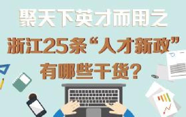 """【数据】一图读懂浙江25条""""人才新政""""干货"""
