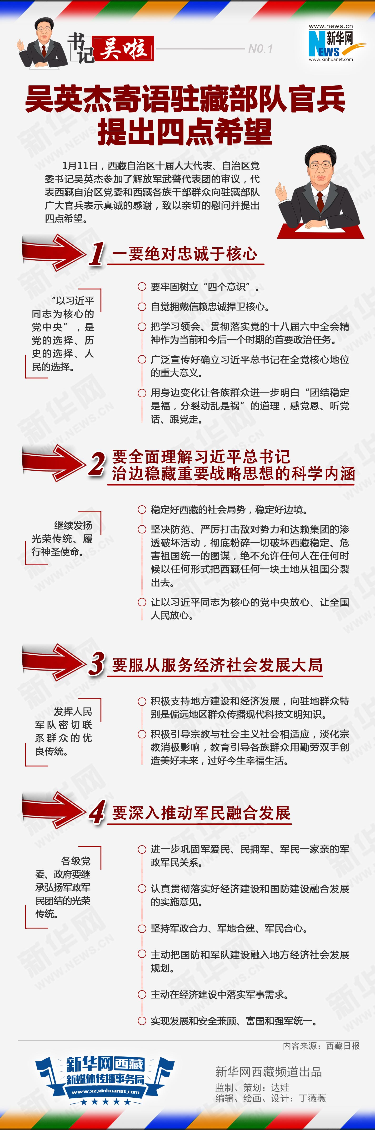 《书记吴啦》之寄语驻藏部队官兵,提出四点希望
