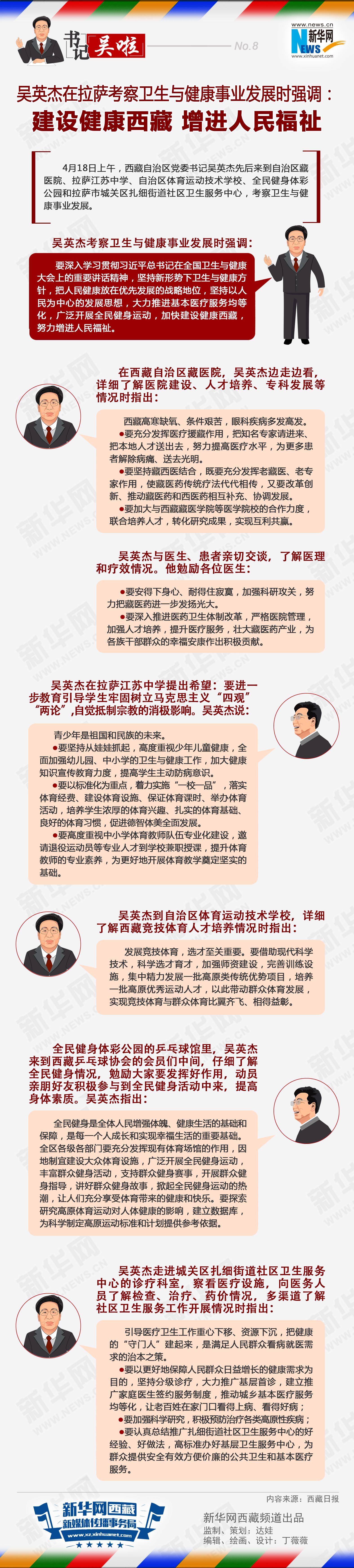 一图读懂:《书记吴啦》之建设健康西藏 增进人民福祉