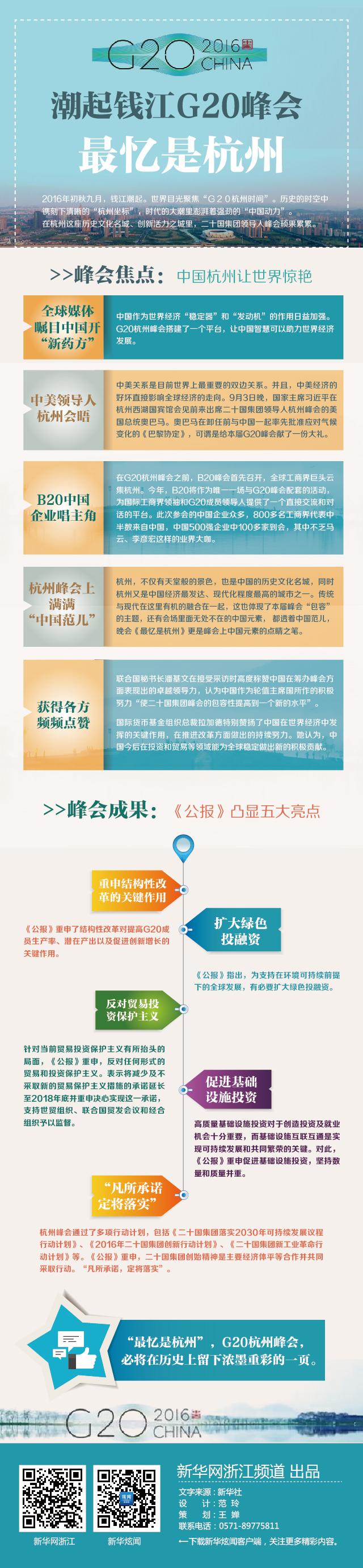 潮起钱江G20峰会:最忆是杭州