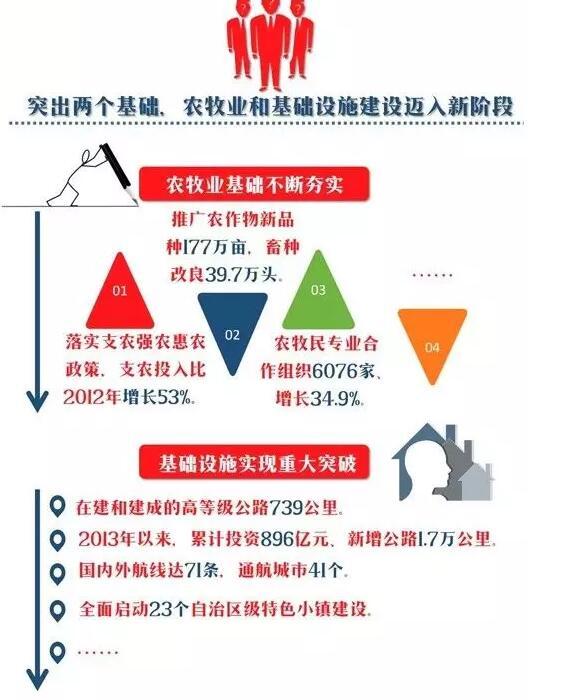 @西藏所有人,洛桑江村主席向大家报告